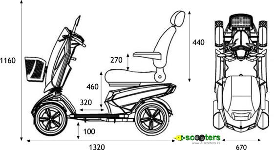 Medidas del Scooter eléctrico Cutie
