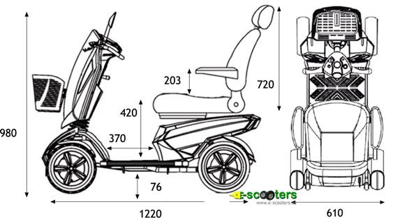 Medidas del Scooter Mirage, compacto de tamaño medio